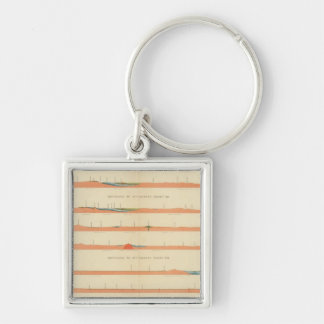 Geological Sections of the Eastern Colorado Keychain