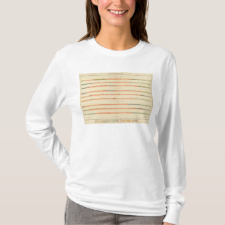 Geological Sections of the Eastern Colorado T-Shirt