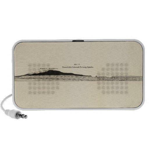 Geological sections Verde RiverGila River Portable Speakers