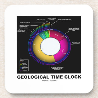 Geological Time Clock (Earth Science) Coasters