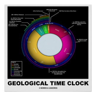 Geological Time Clock (Earth Science) Poster
