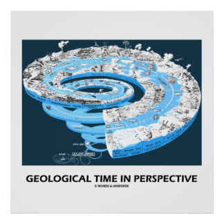 Geological Time In Perspective (Earth's History) Poster