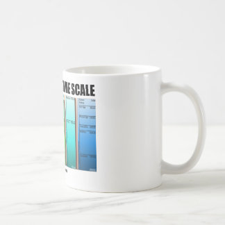 Geological Time Scale (Geological Age) Coffee Mug