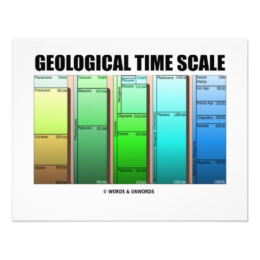 how to remember order of geological time scale