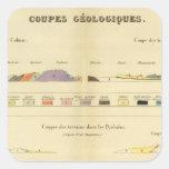 Geológico entre París y Colmar Pegatina Cuadrada