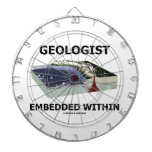 Geologist Embedded Within (Subduction Zone) Dart Board