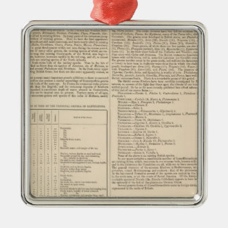 Geology and Paleontology of the British Isles Metal Ornament
