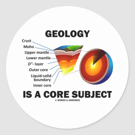 Geology Is A Core Subject (Earth Science Attitude) Sticker