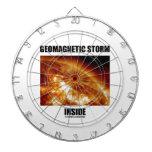 Geomagnetic Storm Inside (Solar Flare Sun) Dartboard