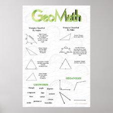 GeoMath Geometry Poster print