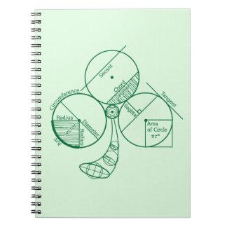 Geometría del día de St Patrick Libros De Apuntes Con Espiral
