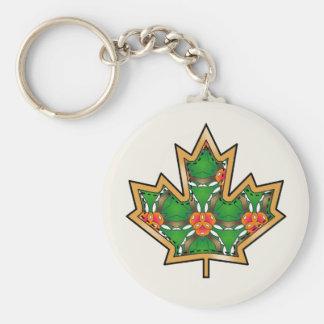 Geometric Fabric Pattern Collection - Basic Round Button Keychain