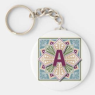 Geometric Letter A Vingate Intaglio Basic Round Button Keychain