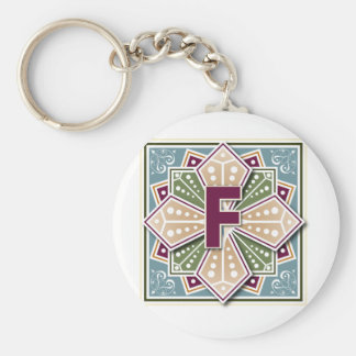 Geometric Letter F Basic Round Button Keychain