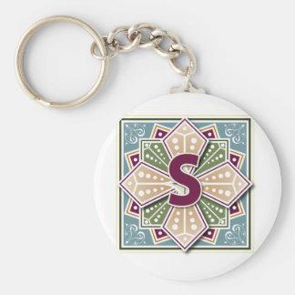 Geometric Letter S Basic Round Button Keychain