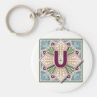 Geometric Letter U Basic Round Button Keychain