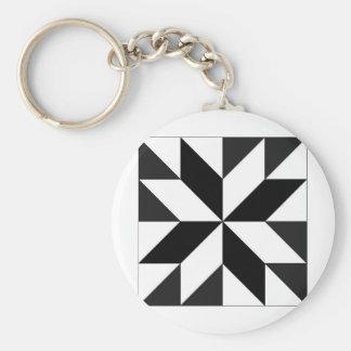 geométricos de los blocos llavero redondo tipo pin