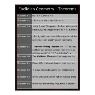 Geometry Poster: Euclidean Theorems 2-1 to 3-4 Poster