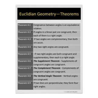 Geometry Poster: Euclidean Theorems 4-1 to 4-9 Poster