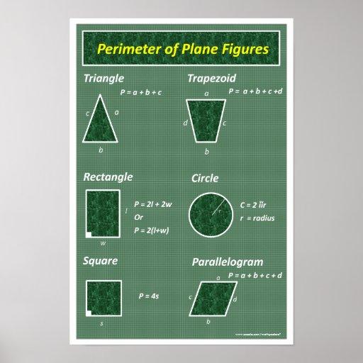 Geometry Poster: Perimeter Plane Figures Poster