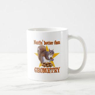 Geometry Squirrel Classic White Coffee Mug