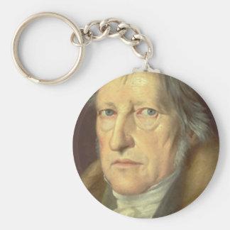 Georg Wilhelm Friedrich Hegel Llavero Personalizado