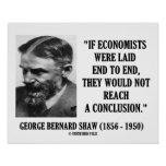 George B. Shaw If Economists Laid Not Conclusion Poster