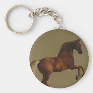 George Stubbs- Whistlejacket Keychain