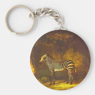 George Stubbs- Zebra Keychains