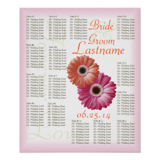 Gerbera Daisy Wedding Guest Seating Chart Poster