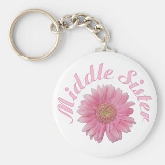 Gerbera Middle Sister Keychain