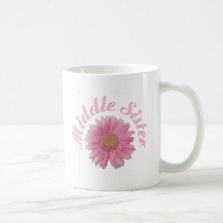 Gerbera Middle Sister Coffee Mugs