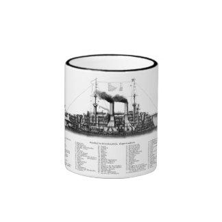 German Armored Cruiser Ringer Coffee Mug