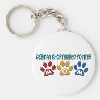 GERMAN SHORTHAIRED POINTER Mom Paw Print 1 Basic Round Button Keychain