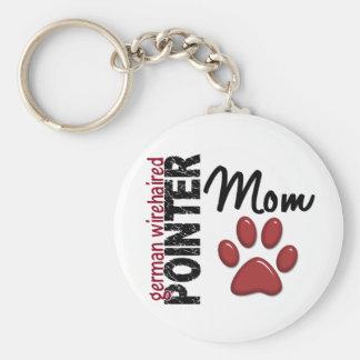 German Wirehaired Pointer Mom 2 Basic Round Button Keychain