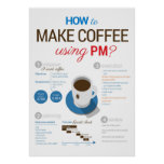 Gestión del proyecto: ¡fabricación del café! póster