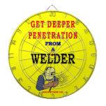welder, welding, union, rod, stinger, 220v,