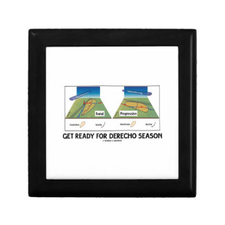 Get Ready For Derecho Season (Meteorology Weather) Gift Box