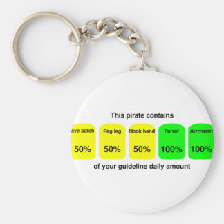Get your daily amount of pirate goodness! keychain