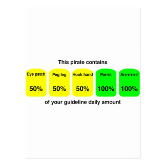 Get your daily amount of pirate goodness! postcard