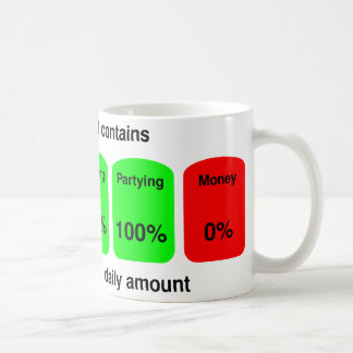 Get your daily amount of student goodness! coffee mug