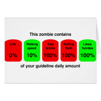 Get your daily amount of zombie goodness! card