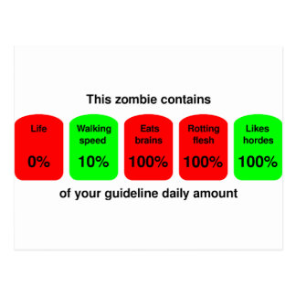 Get your daily amount of zombie goodness! postcard