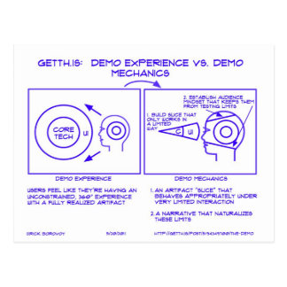 GetTh.is: Demo Mechanics Postcard