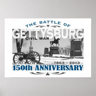 Gettysburg Battle 150 Anniversary Print