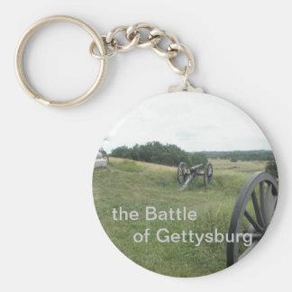 Gettysburg battlefield basic round button keychain