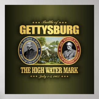 Gettysburg (FH2) Poster