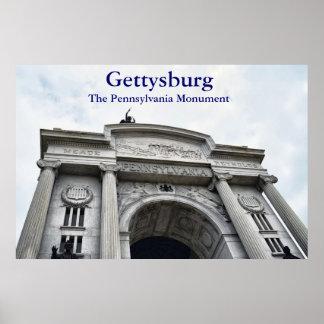 Gettysburg Pennsylvania Monument Poster