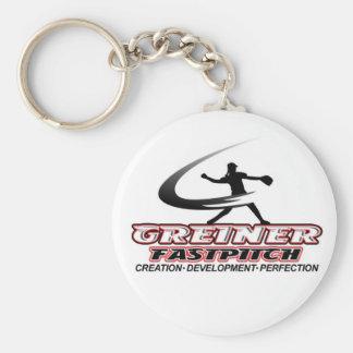 GF keychain
