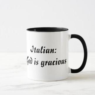 Gianna Meaning and Name Origin Mug